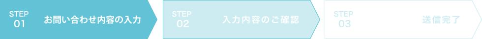 STEP01 お問い合わせ内容の入力 → STEP02入力内容のご確認 → STEP03送信完了